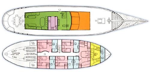 HERMINA's layout