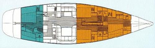 JAIPUR's layout