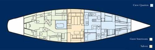 MELINKA's layout