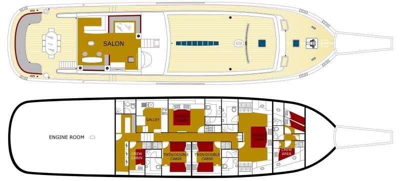 GETAWAY's layout