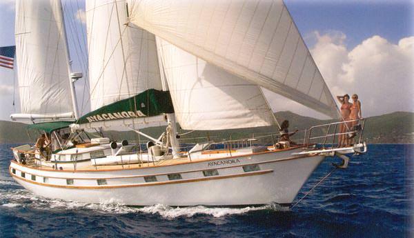 Yacht AYACANORA