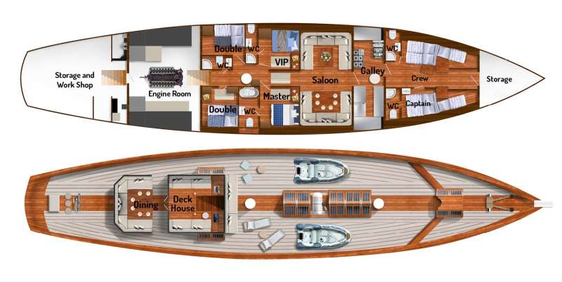 EROS's layout