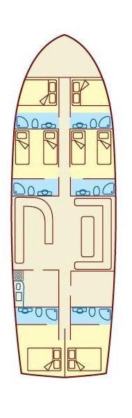MALENA's layout