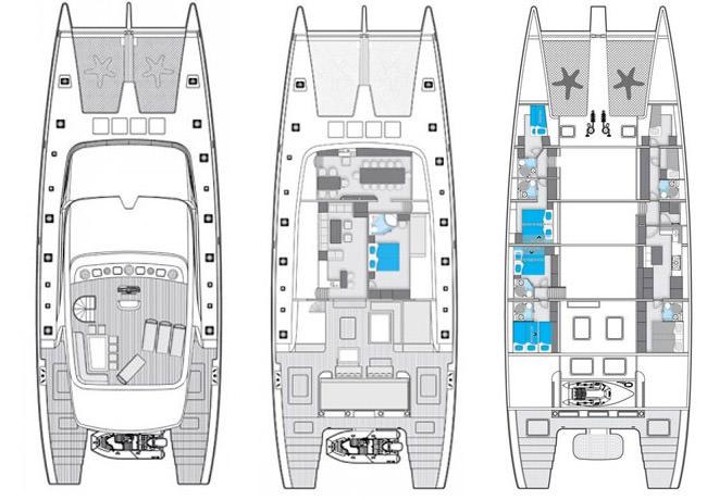 IPHARRA's layout
