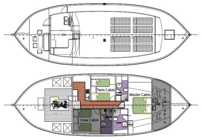 HAYAL 62's layout