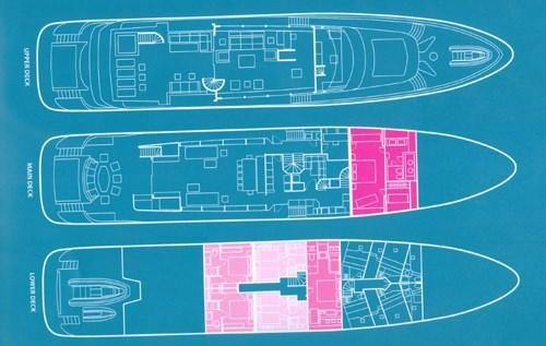 BARENTS SEA's layout