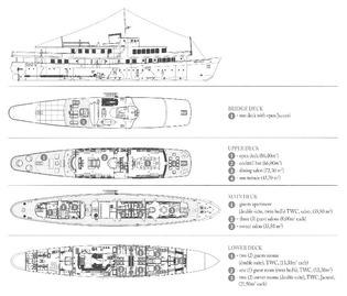 SEAGULL II's layout