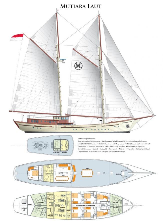 MUTIARA LAUT's layout