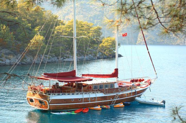 Yacht KIRKE