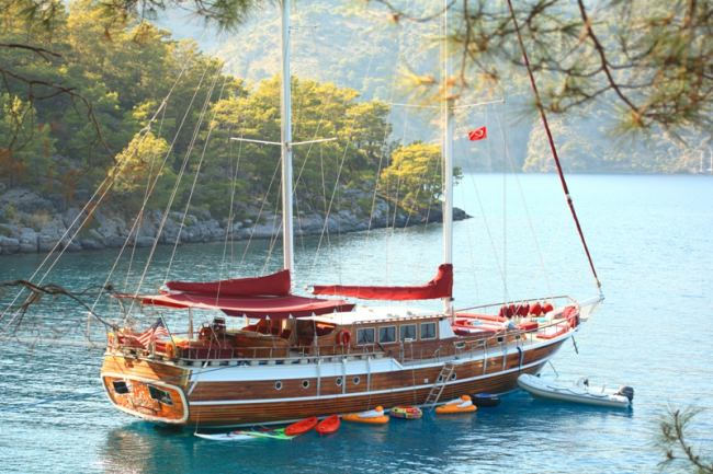 Imbarcazione KIRKE