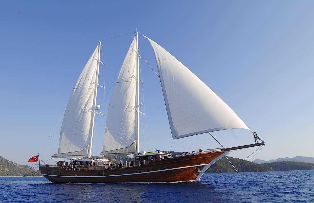 Yacht MARE NOSTRUM 2