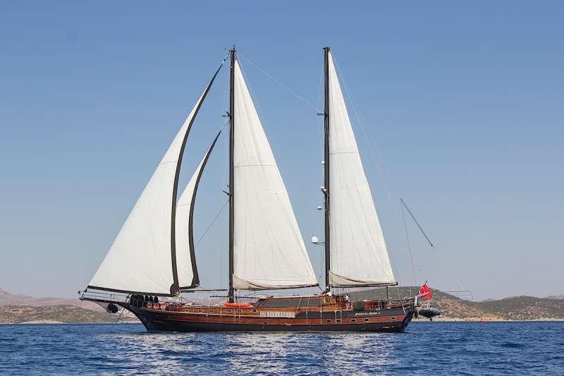 Yacht PRINCESS KARIA II