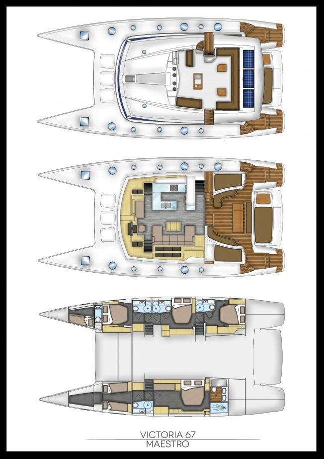 MAGEC's layout