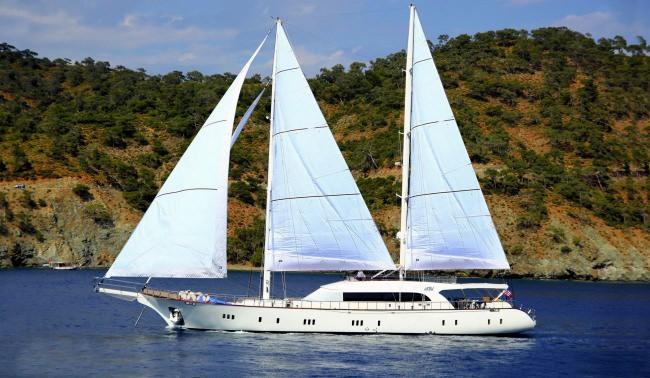 Yacht JABU