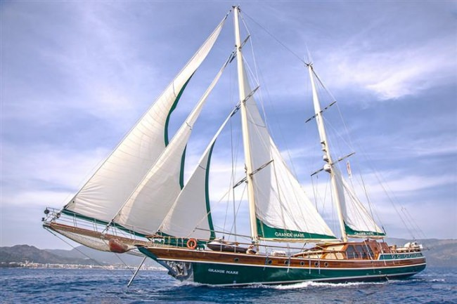 Imbarcazione GRANDEMARE