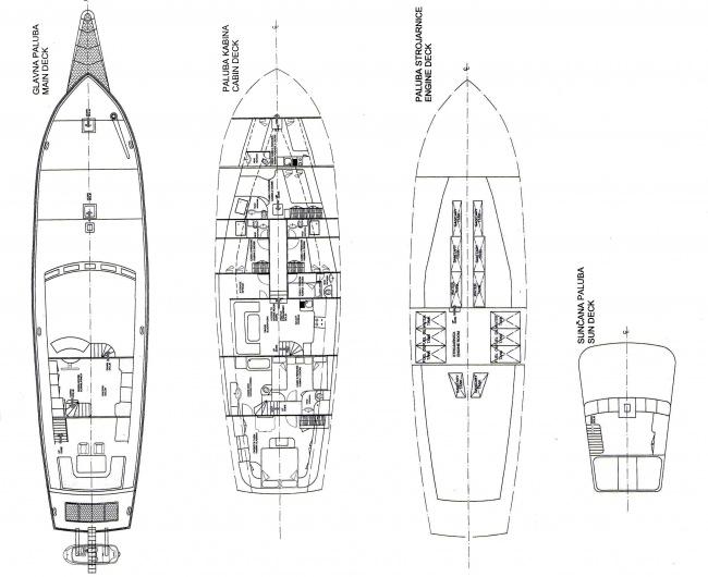 ALBA's layout