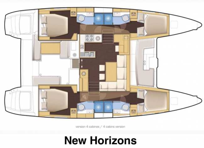 NEW HORIZONS's layout