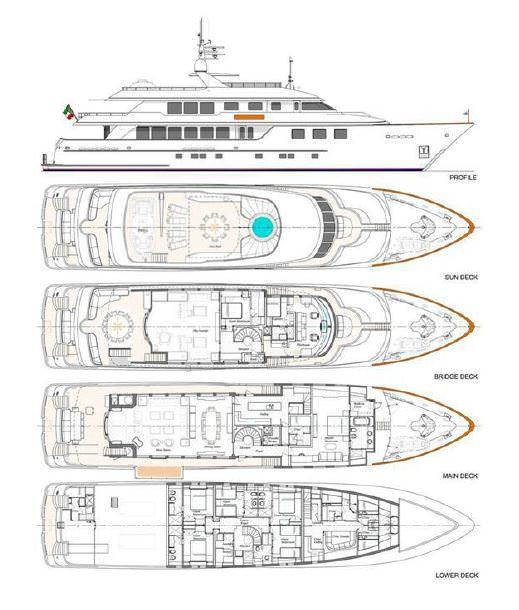 barco con tripulaci u00f3n mim
