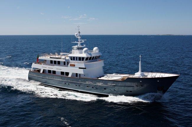 Yacht AXANTHA II