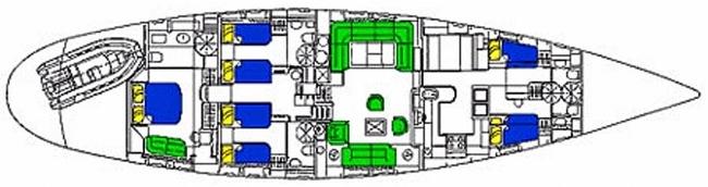 AZZURA's layout