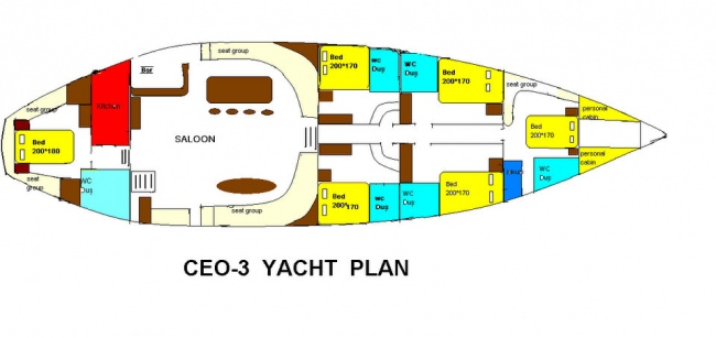 CEO 3's layout