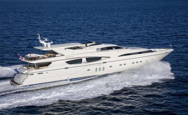 Yacht RINI