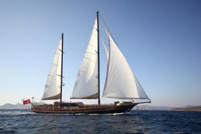 Imbarcazione GORA