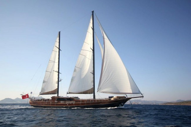 Yacht GORA