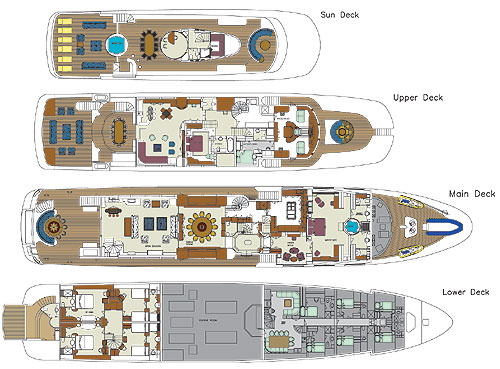 STARFIRE's layout