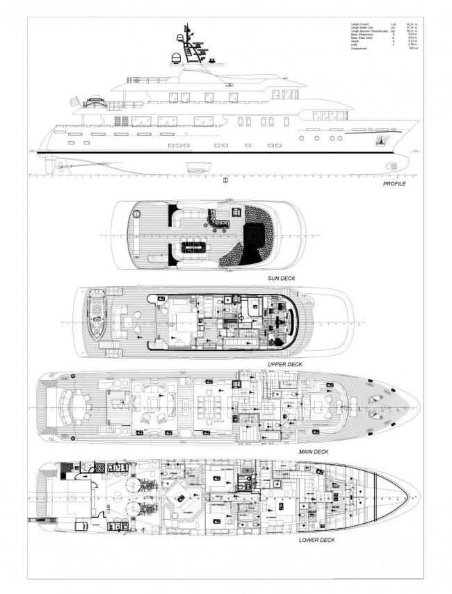 SERENITY II's layout