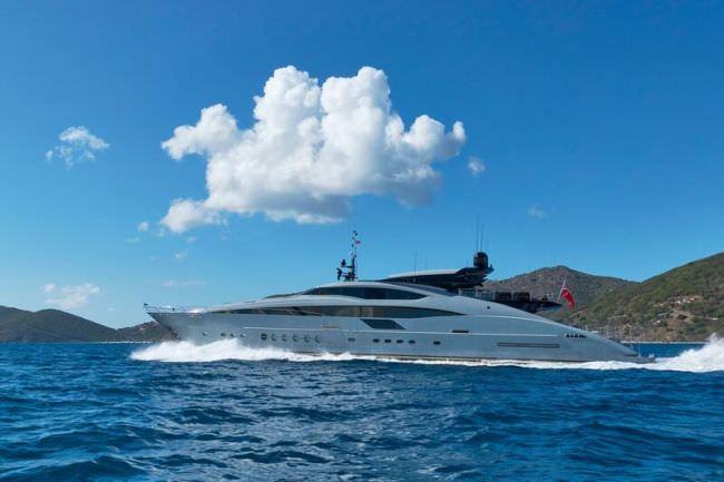Yacht GREY MATTERS