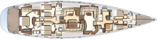 PENELOPE's layout