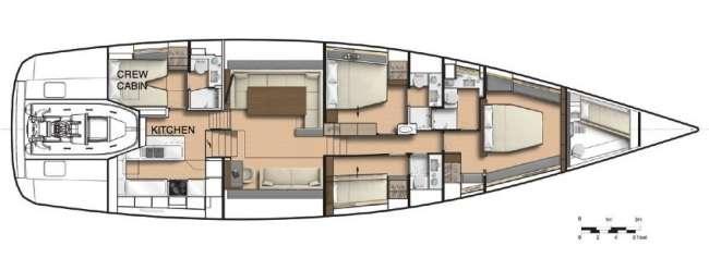 ALLEGRO's layout