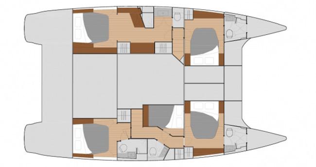 TIZIANO's layout