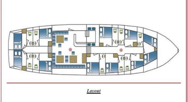 NAUTILUS's layout