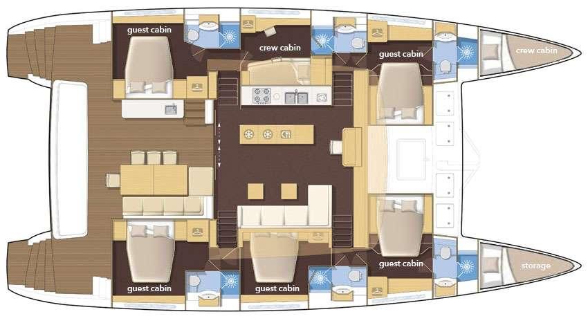 OPAL's layout