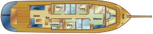 KAVIRA 2's layout
