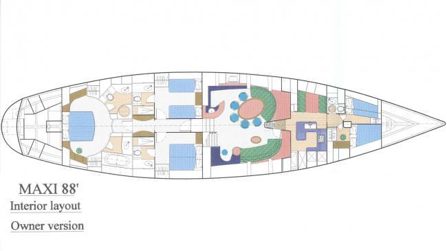 CENTURION's layout