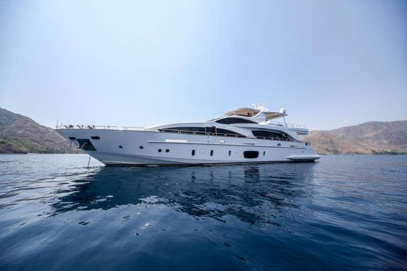 Yacht ANTONIA II