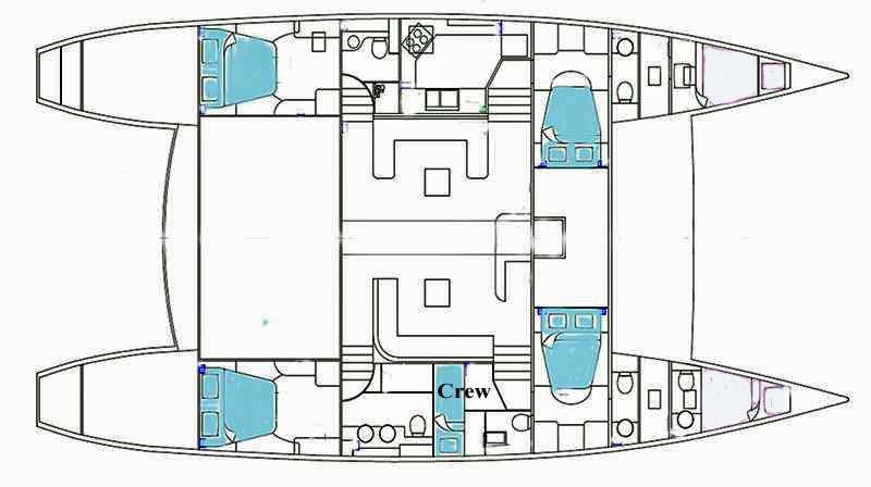 LAYSAN's layout