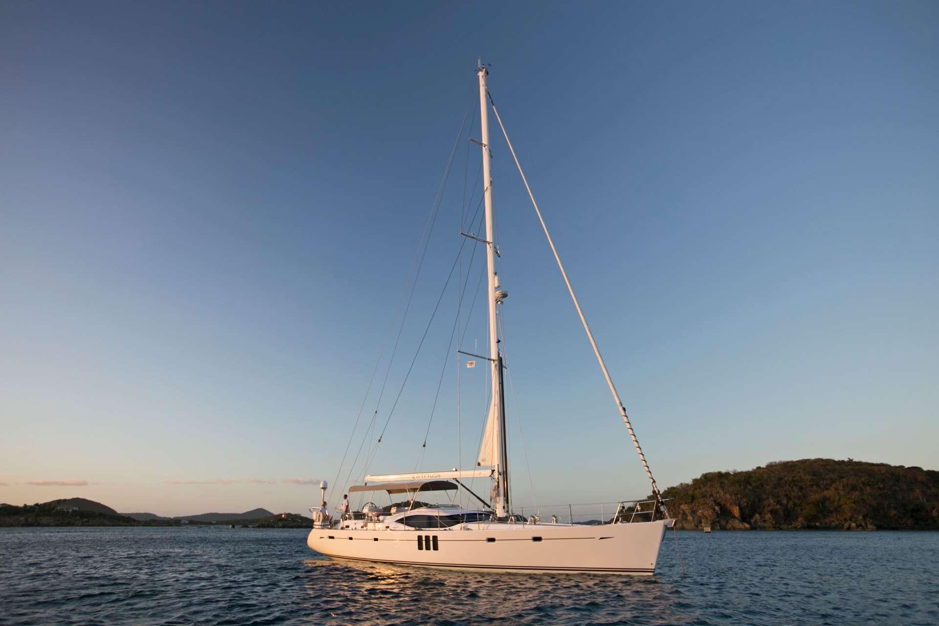 Sailing Yacht LATITUDE