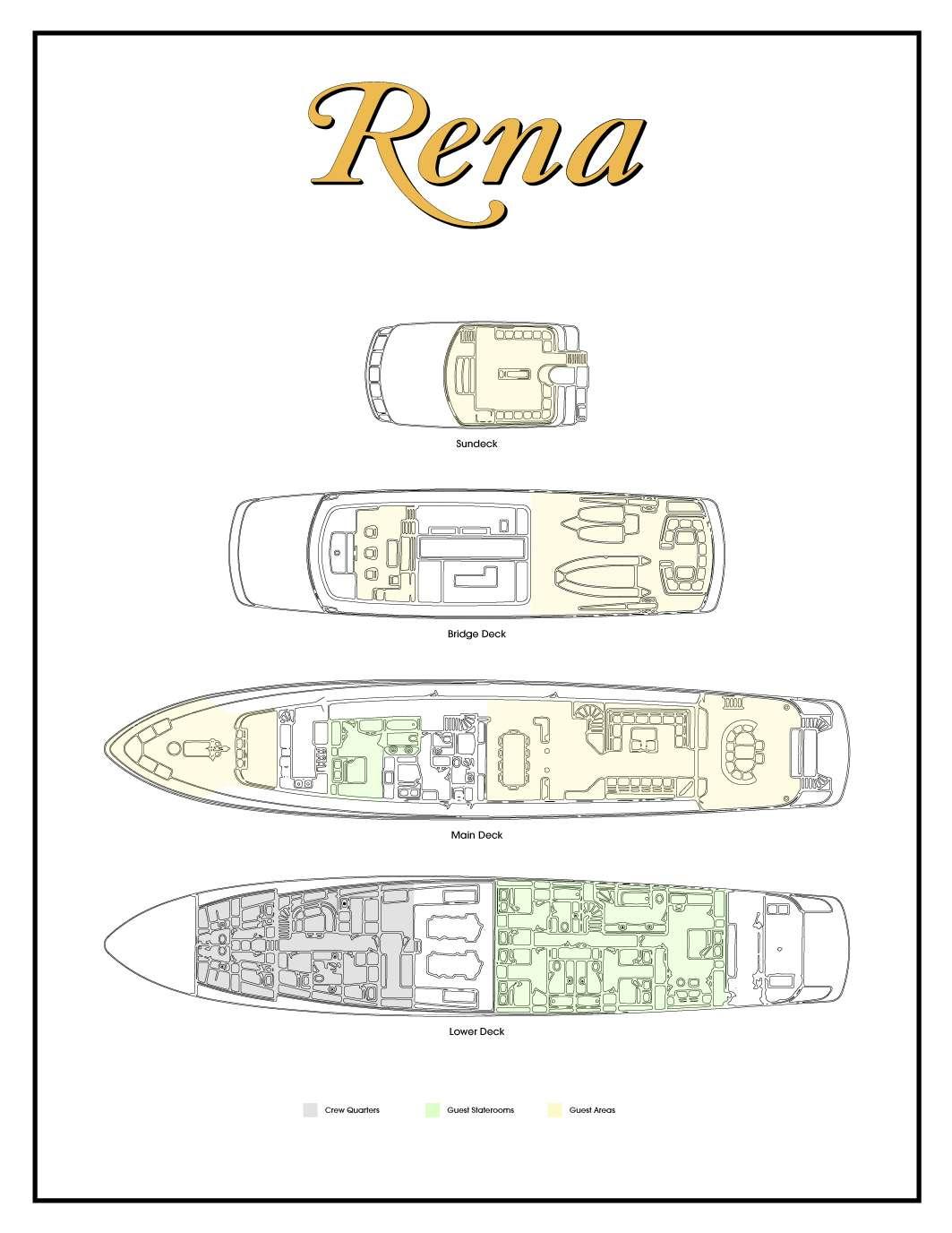 RENA Layout
