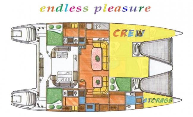 ENDLESS PLEASURE Layout