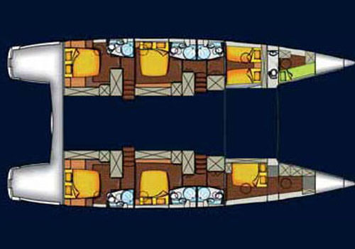Moby Dick Layout