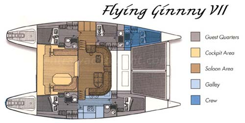 Flying Ginny Layout