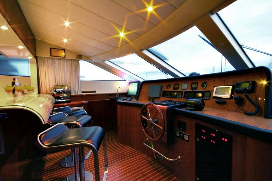 motor yacht ANYWAY