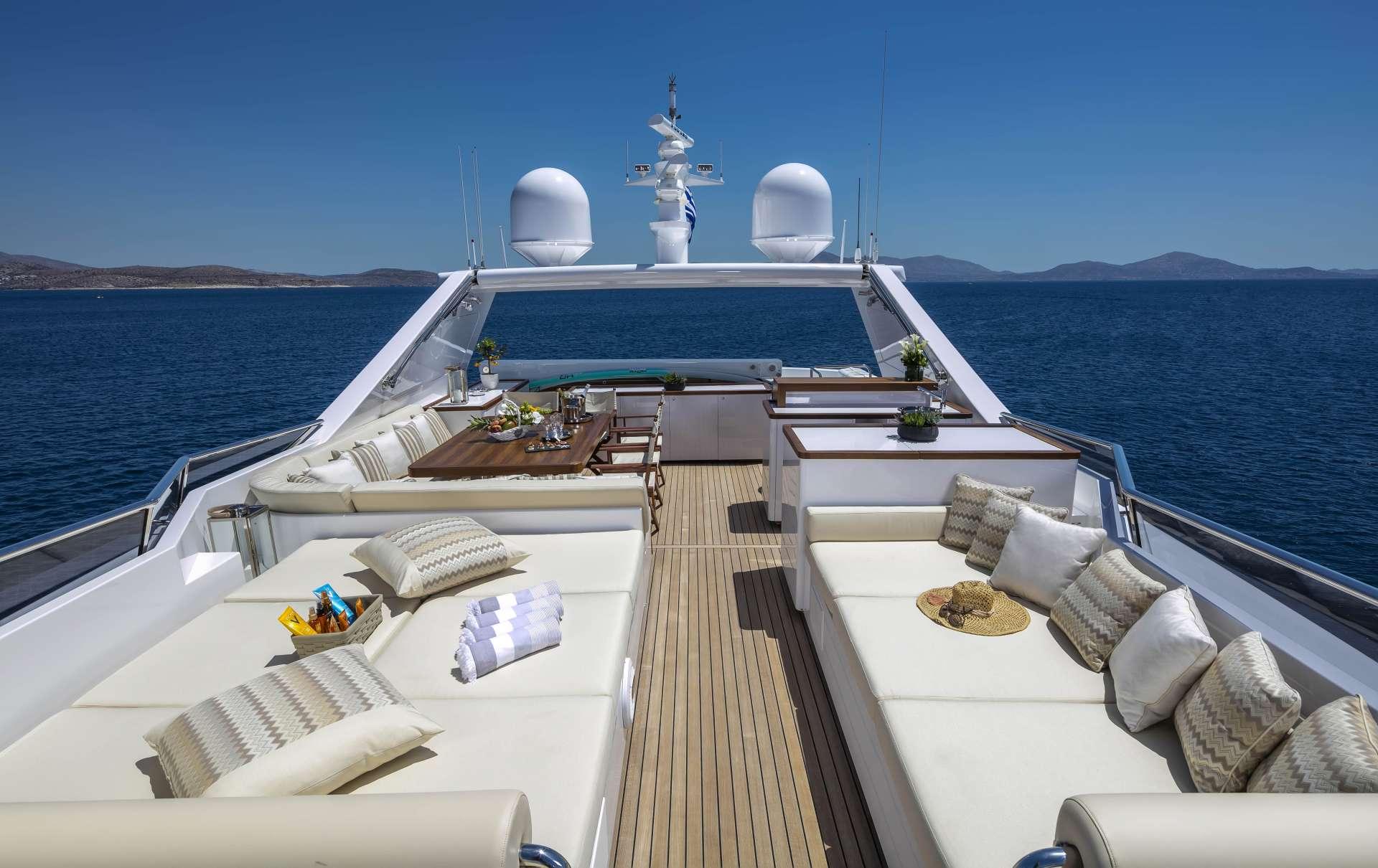 motor yacht ALEXIA AV