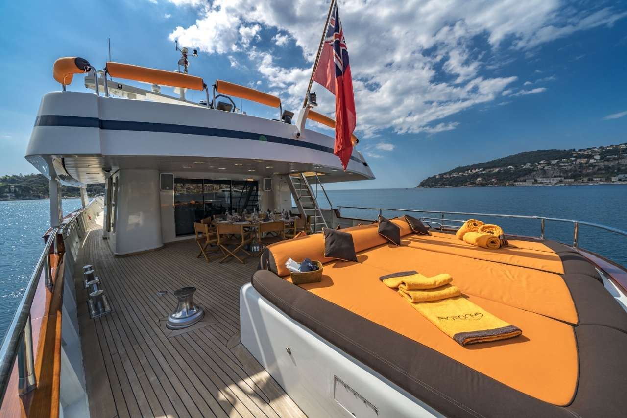 motor yacht Fiorente