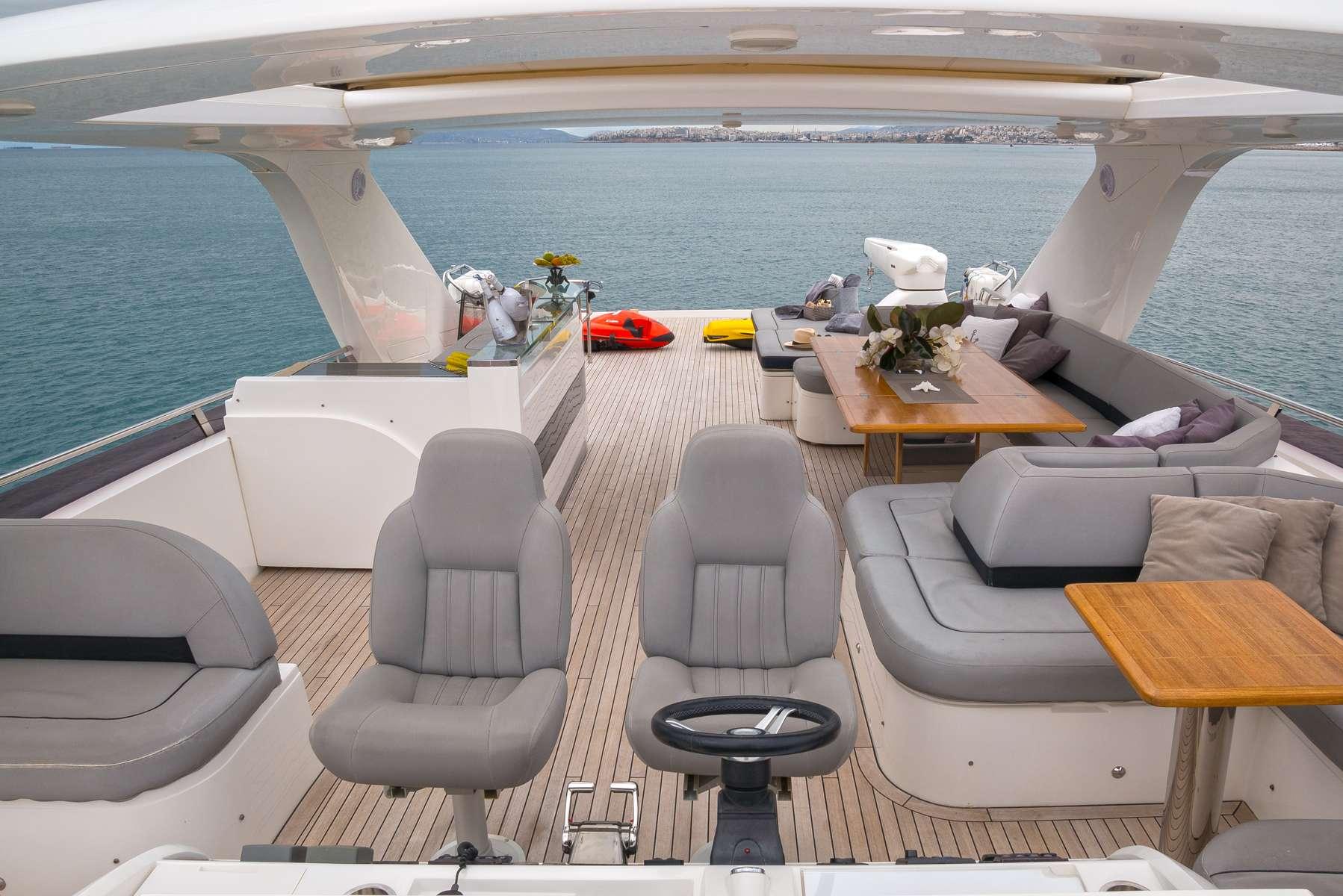 motor yacht 4LIFE